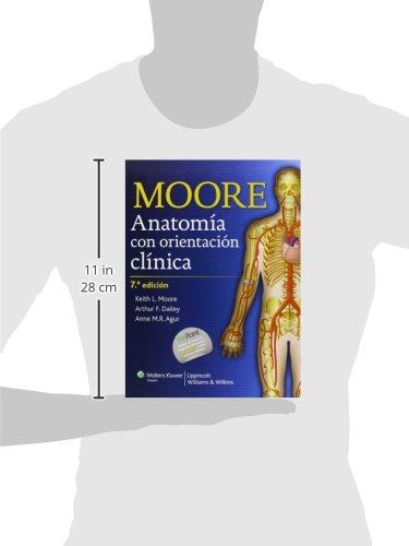 Anatomía con orientación clínica – Centro de Ventas